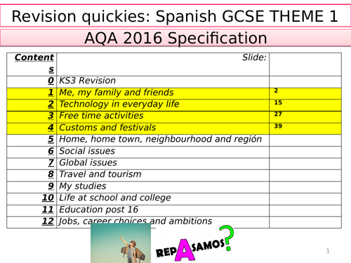 AQASpanishGCSE GRAMMAR/ VOCABULARY- ALL THEMES 1/2/3  (over 200 slides of activities)