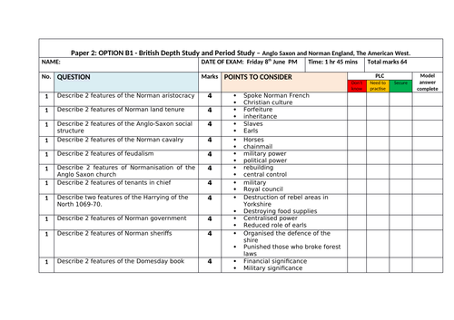 History Edexcel 9-1 Bank of Anglo Saxon and Norman England practice exam questions