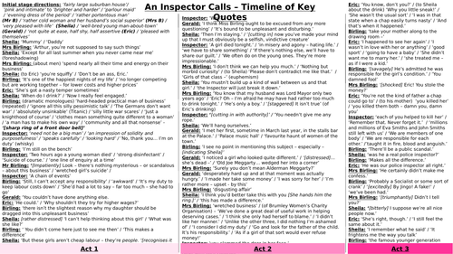 An Inspector Calls - Timeline of Key Quotes