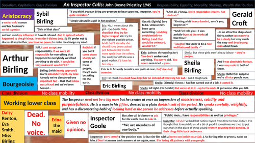 An Inspector Calls revision hand out or classroom display