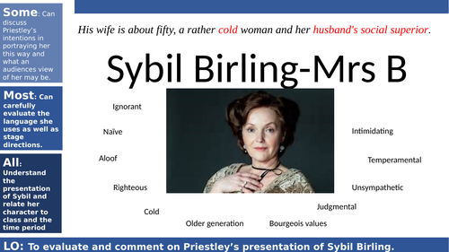 An Inspector Calls revision of Sybil Birling
