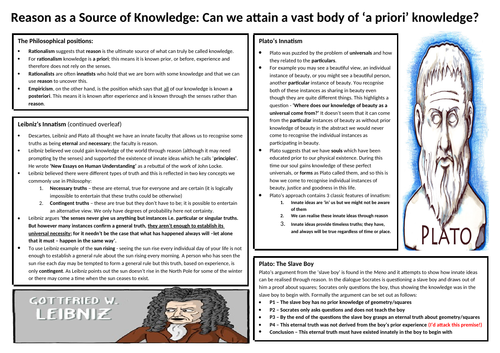 Revision-poster-(Reason-as-a-source-of-knowledge)