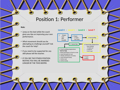 Trampolining Role Cards