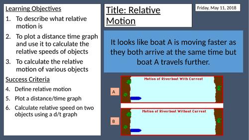 KS3 Physics -Relative Motion