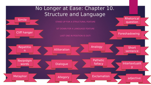 No Longer at Ease chapter 10