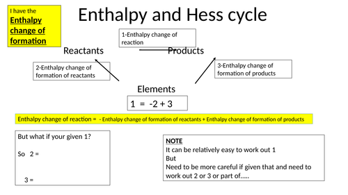 A level chemistry revision on Hess cycle calculations and Enthalpy change calc