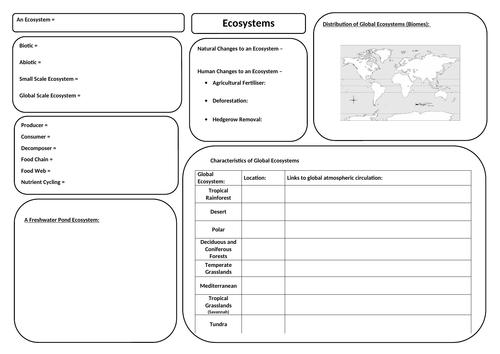 GCSE Geography AQA - The Living World