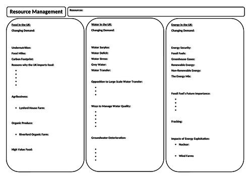 GCSE Geography AQA - Resource Management