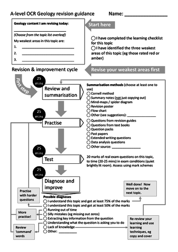 OCR A-level Geology revision guidance