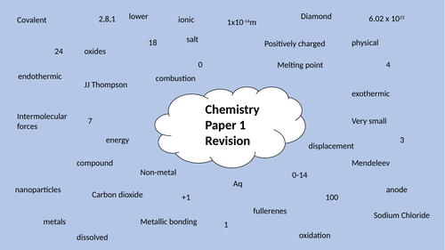AQA Chemistry Paper 1 revision game (new 1-9 spec) by TRJ