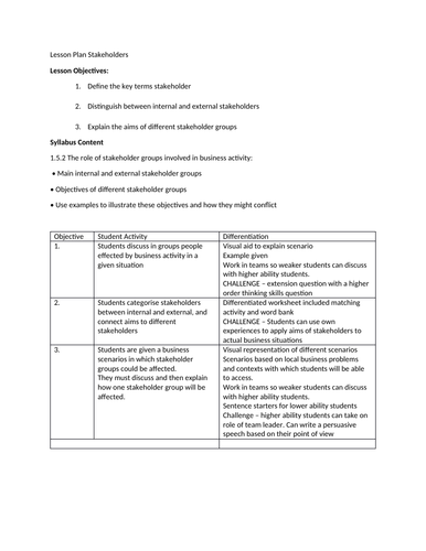 Stakeholders Aims, Objectives and Resolving Conflict - Cambridge IGCSE