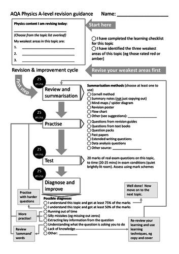 AQA A-level Physics revision guidance