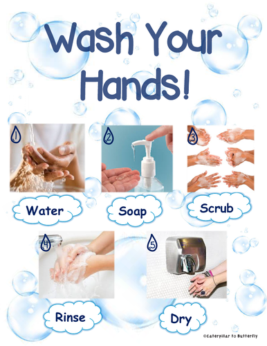 Wash Your Hands Steps