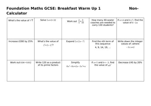 Breakfast GCSE Warm Ups - Non Calculator