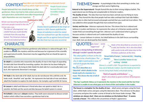 Jekyll and Hyde Revision Map