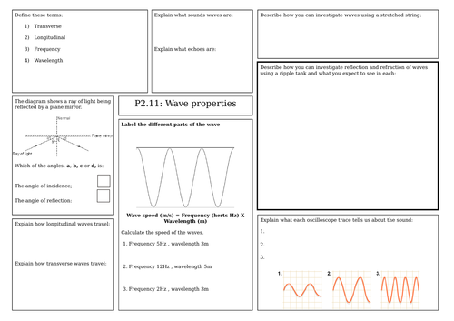 Middle school waves resources