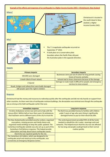 Christchurch earthquake case study