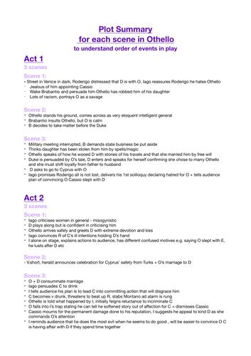 Othello: Plot summary of each scene in Othello