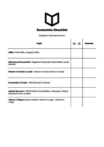 A Level Economics I Microeconomic Diagram Checklist