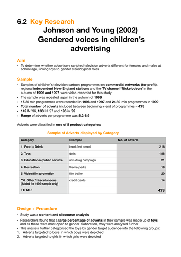Psychology A2:Revision notes  Johnson + Young's study of Gendered voices in advertising(Child topic)