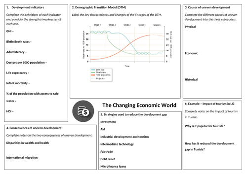 Changing economic world double-sided A3 revision resource for AQA 9-1 GCSE