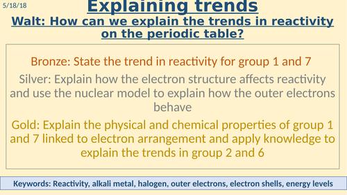 c1 explaining trends