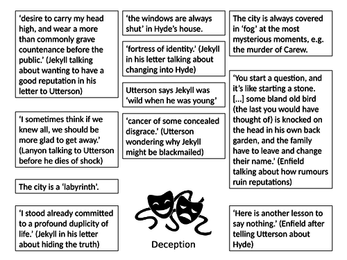 Key Quotation maps for Themes Jekyll and Hyde