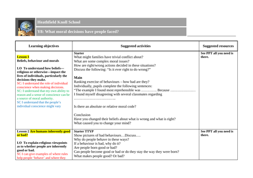 Religious Beliefs and Moral choices KS3 Y7 Y8 Y9 RE RS Religious Education