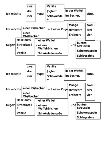 Elementary school German resources: culture