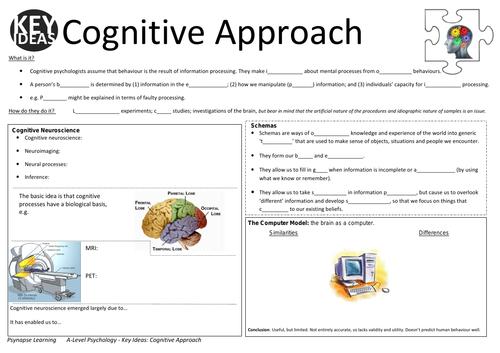 Key ideas: Cognitive Approach to Psychology