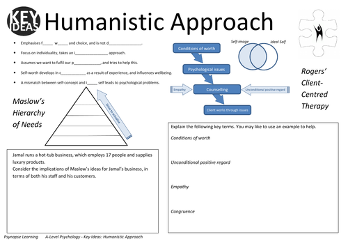 Key ideas: Humanistic Approach to Psychology