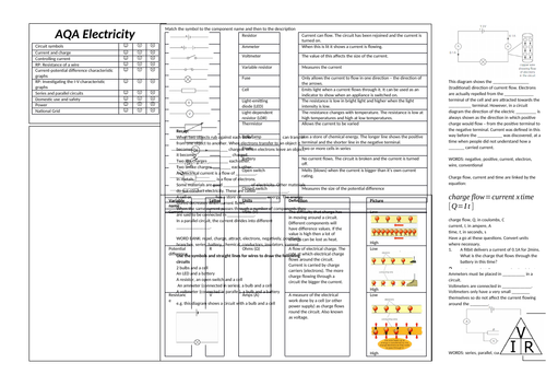 19. Electricity Revision Broadsheet (AQA Combined Science Trilogy)