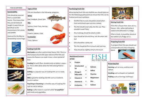 FISH & SEAFOOD - REVISION AID - KNOWLEDGE ORGANISER