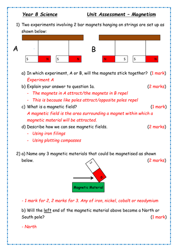 Science Magnetism Assessment and Mark-Scheme