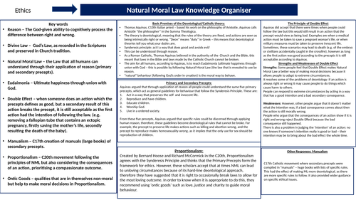 Natural Moral Law Knowledge Organiser - RE A Level Revision (AQA)