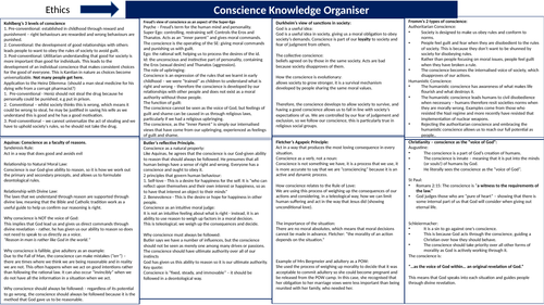 Conscience Knowledge Organiser - A level RE Revision (AQA)
