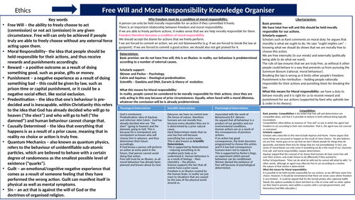 Free Will and Moral Responsibility Knowledge Organiser - A Level RE Revision (AQA)