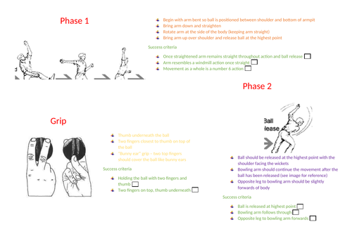 Double sided resource card for overarm cricket bowling - Teaching points and success criteria