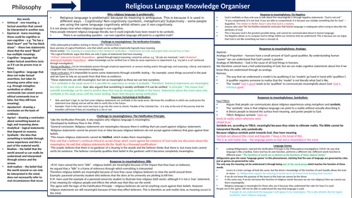 Religious Langage Knowledge Organiser A level RE Revision (AQA)