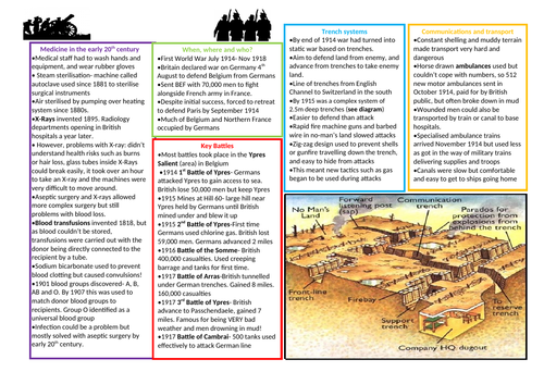 Edexcel GCSE 9-1 Trenches revision in 2 pages