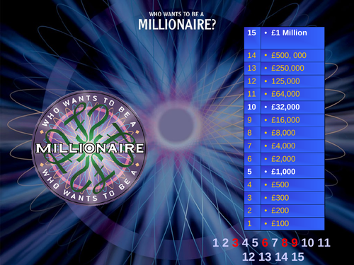 A View from the Bridge - revision quiz (who wants to be a millionaire)