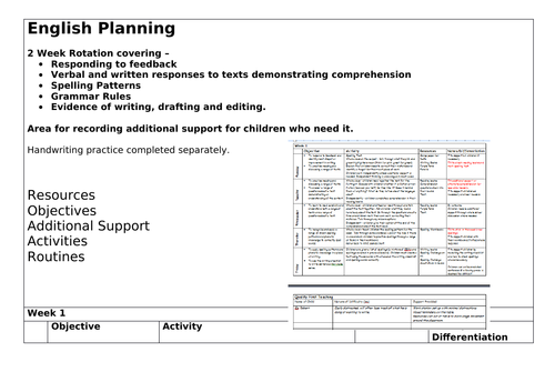 Basic Planning (2 week rolling timetable covering reading, writing, grammar and spelling)Yr 2 and 3