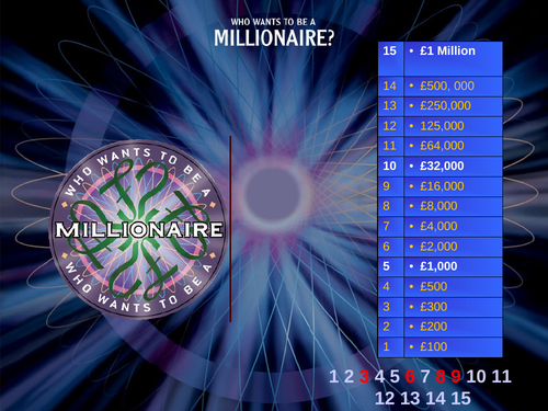 A level English Language - terminology revision quiz (who wants to be a millionaire?)