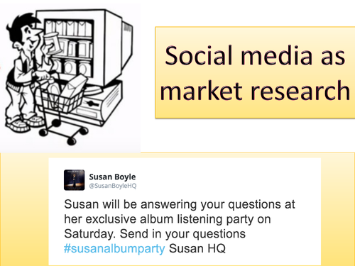Edexcel GCSE (9-1) Business Topic 1.2: The role of social media in collecting market research data