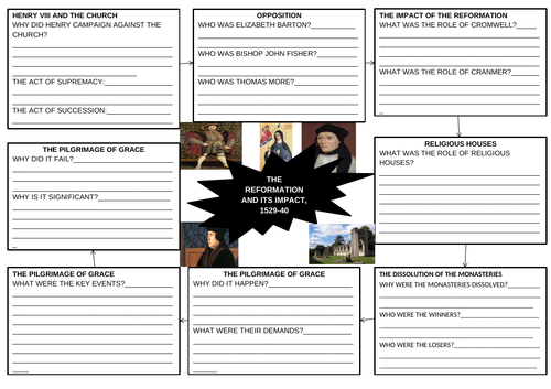 GCSE History Revision, Henry VIII and His Ministers, The Reformation and its Impact
