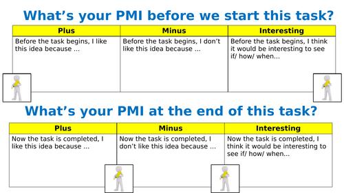 PMI (Positive_Minus_Interesting) Starter/Plenary template - KS3 and KS4