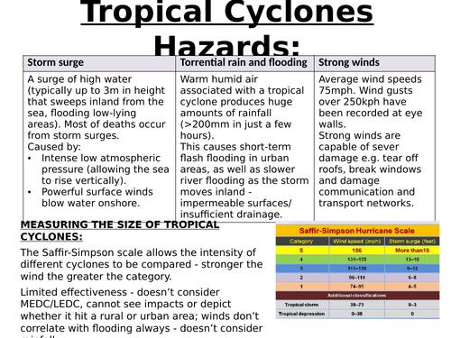 Cyclone/hurricanes hazards and management