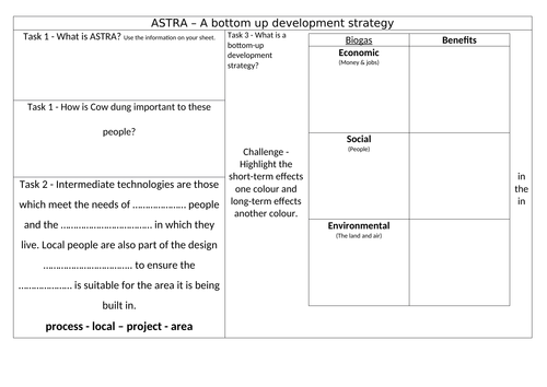 Bottom-up development KS3 Geography - Edexcel