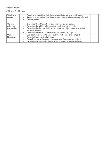 Edexcel GCSE9-1 Combined Science Physics Paper 2 Revision Checklists