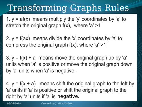 GCSE Edexcel Maths Algebra Transforming Graphs